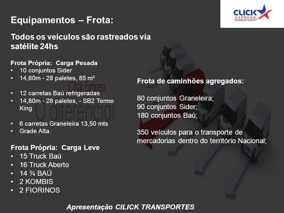 Apresentação ClLICK TRANSPORTES
