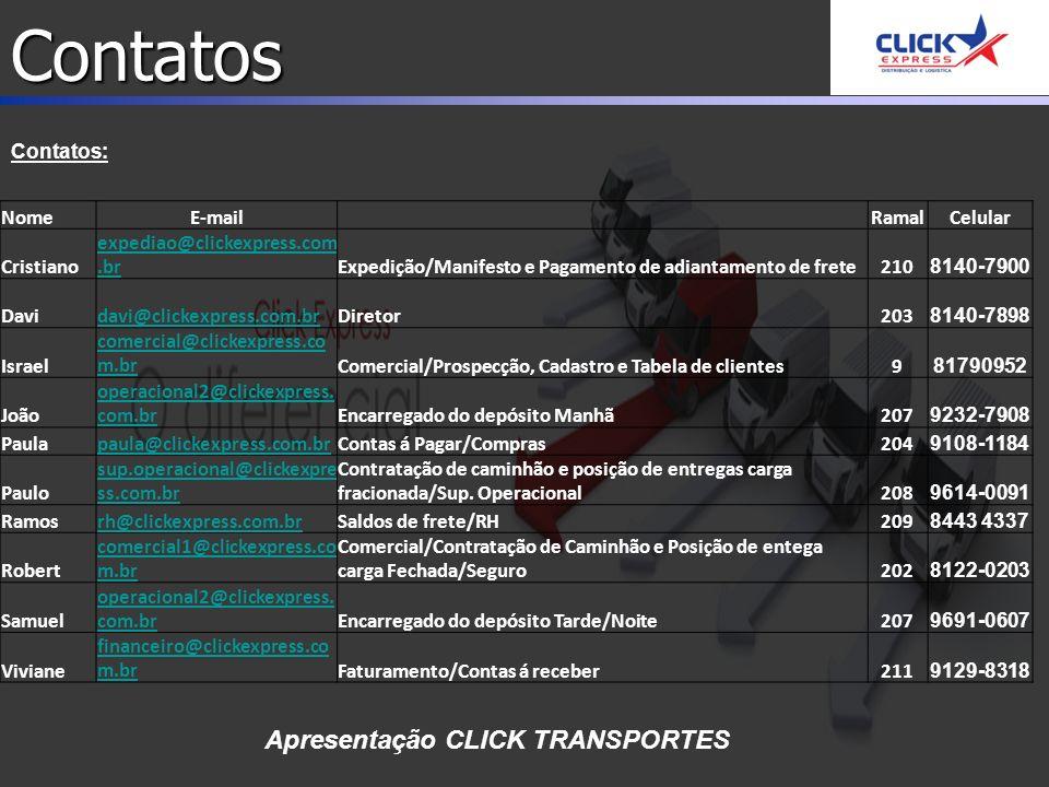 Apresentação CLICK TRANSPORTES