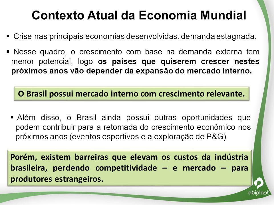 Contexto Atual da Economia Mundial