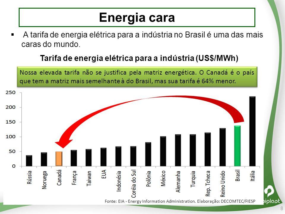 Energia cara A tarifa de energia elétrica para a indústria no Brasil é uma das mais caras do mundo.