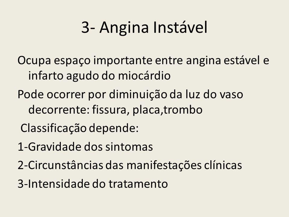 3- Angina Instável