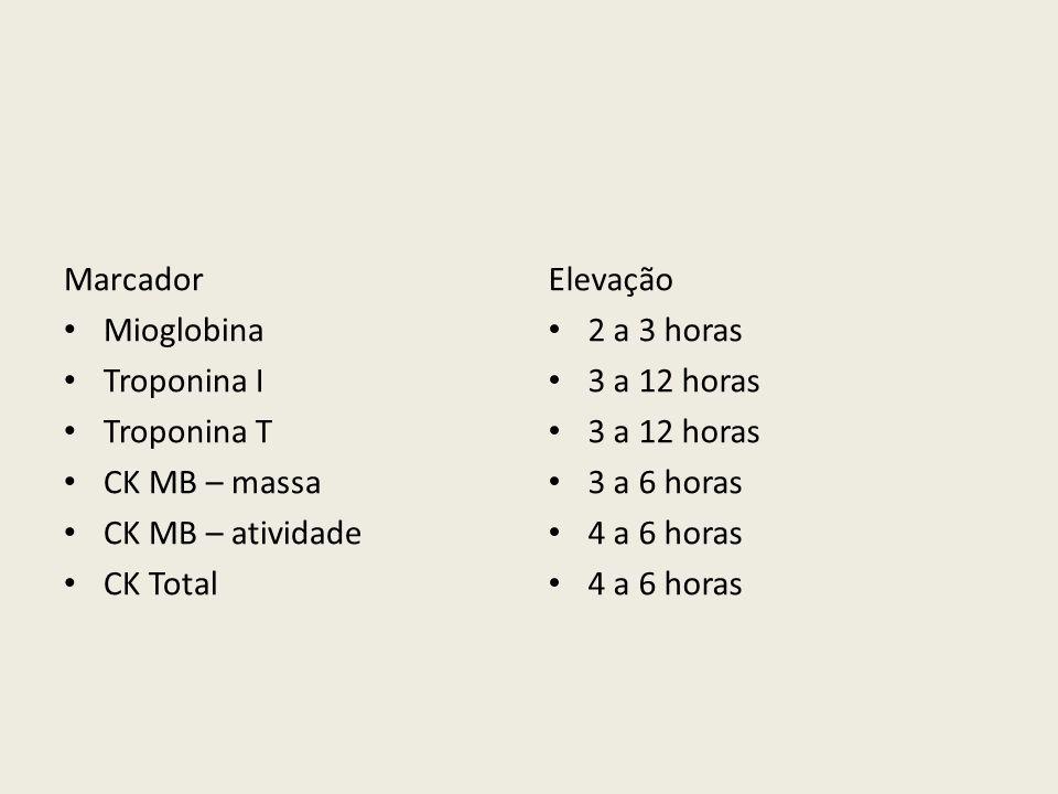 Marcador Mioglobina. Troponina I. Troponina T. CK MB – massa. CK MB – atividade. CK Total. Elevação.