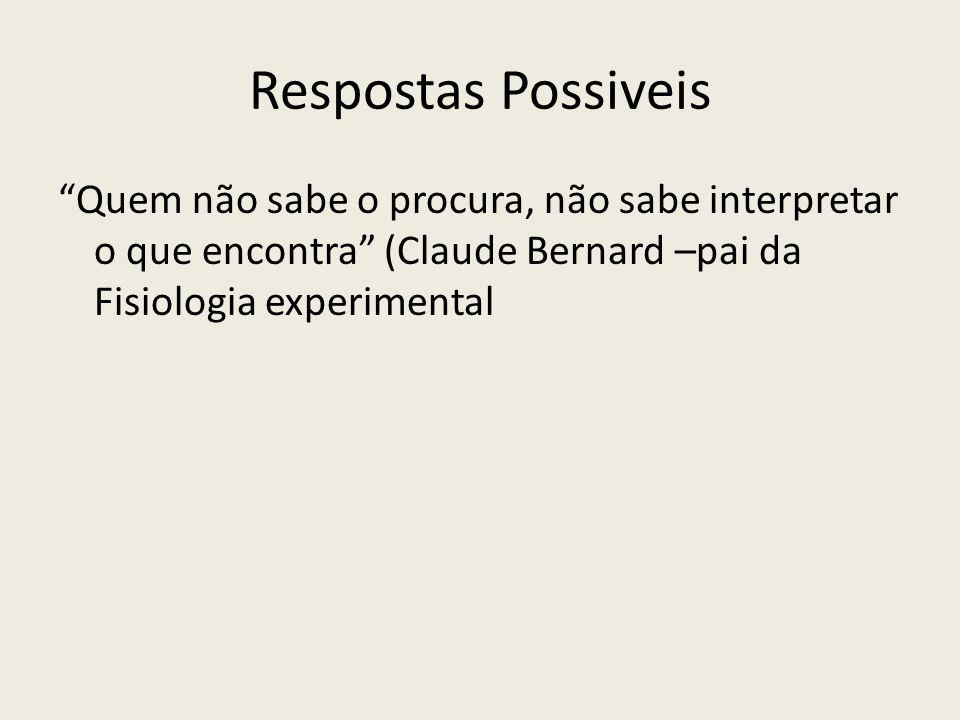 Respostas Possiveis Quem não sabe o procura, não sabe interpretar o que encontra (Claude Bernard –pai da Fisiologia experimental.