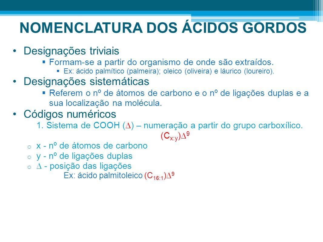 NOMENCLATURA DOS ÁCIDOS GORDOS