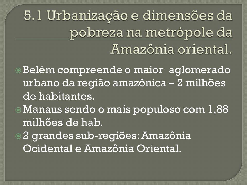 5.1 Urbanização e dimensões da pobreza na metrópole da Amazônia oriental.