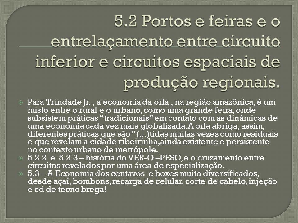 5.2 Portos e feiras e o entrelaçamento entre circuito inferior e circuitos espaciais de produção regionais.