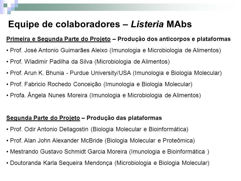 Equipe de colaboradores – Listeria MAbs