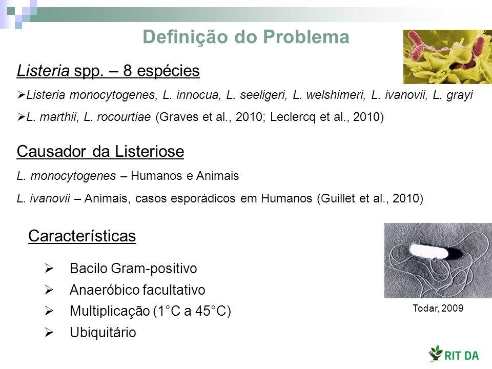 Definição do Problema Listeria spp. – 8 espécies