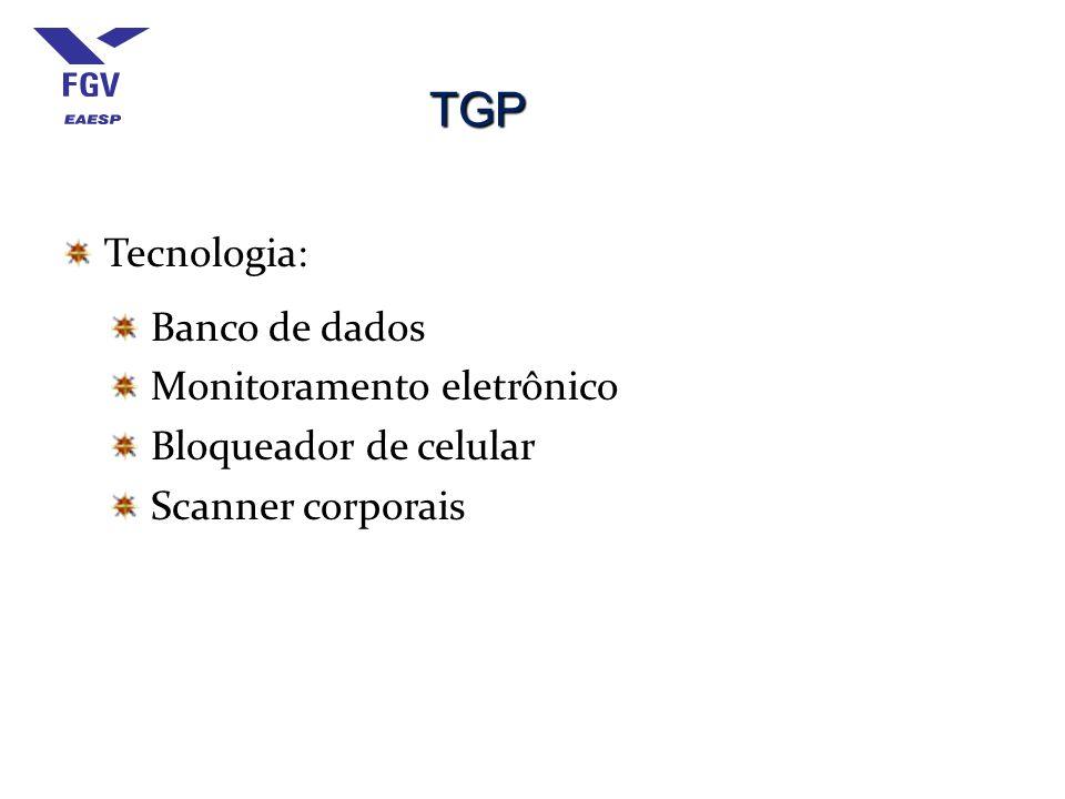 TGP Tecnologia: Banco de dados Monitoramento eletrônico