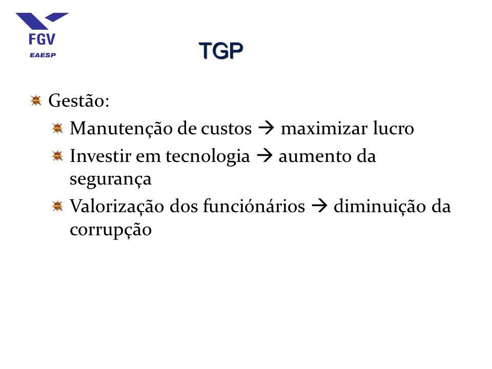 TGP Gestão: Manutenção de custos  maximizar lucro