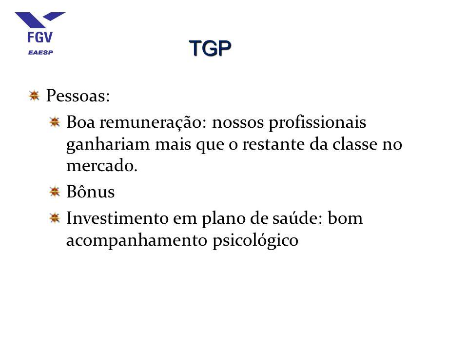 TGP Pessoas: Boa remuneração: nossos profissionais ganhariam mais que o restante da classe no mercado.