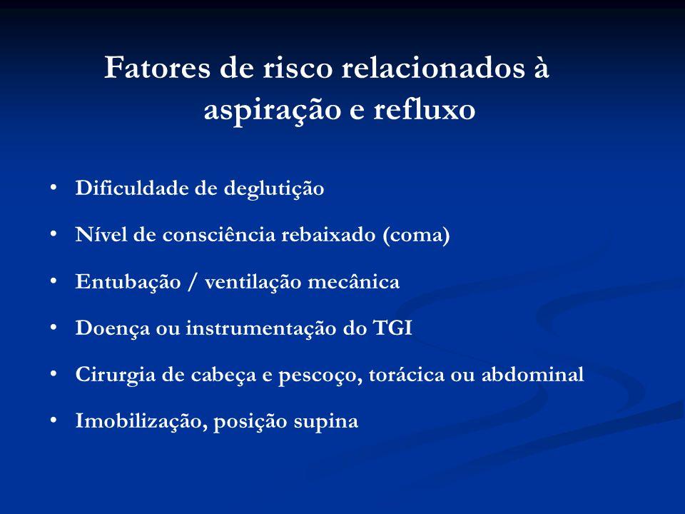 Fatores de risco relacionados à aspiração e refluxo