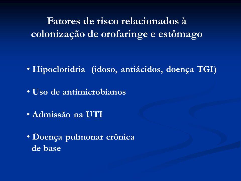 Fatores de risco relacionados à colonização de orofaringe e estômago