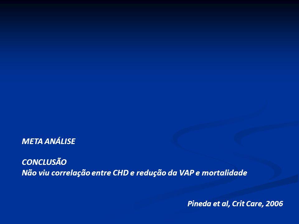 Não viu correlação entre CHD e redução da VAP e mortalidade