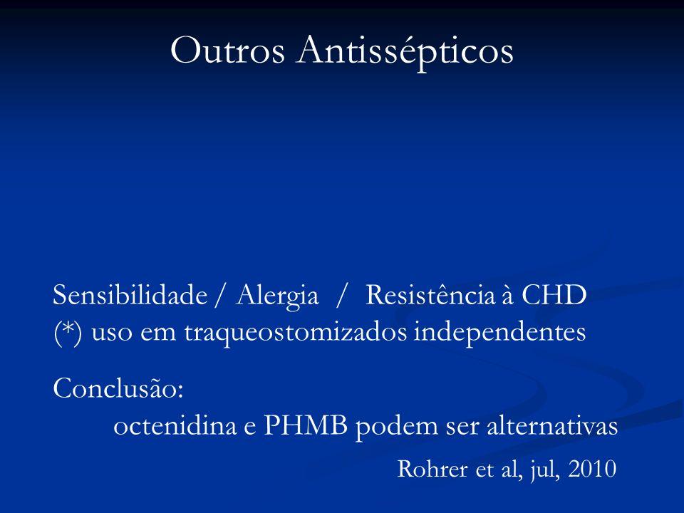 Outros Antissépticos Sensibilidade / Alergia / Resistência à CHD