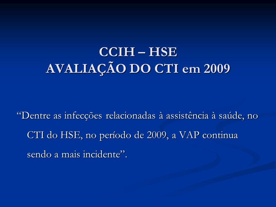 CCIH – HSE AVALIAÇÃO DO CTI em 2009
