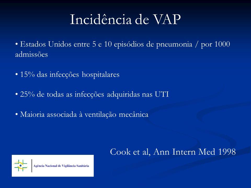 Incidência de VAP Cook et al, Ann Intern Med 1998