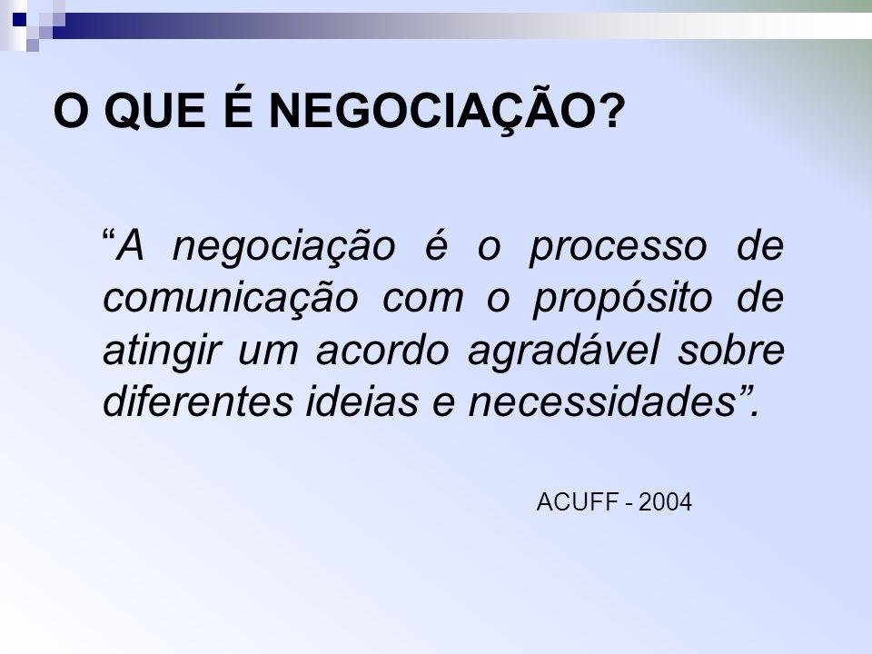 O QUE É NEGOCIAÇÃO A negociação é o processo de comunicação com o propósito de atingir um acordo agradável sobre diferentes ideias e necessidades .