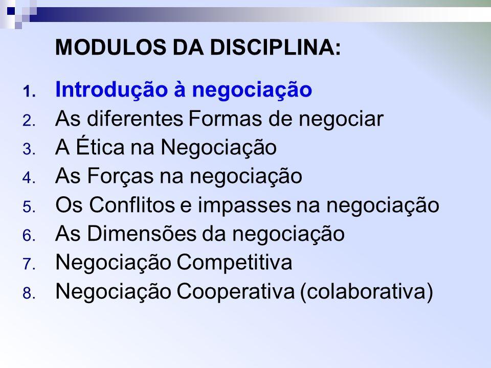 MODULOS DA DISCIPLINA: