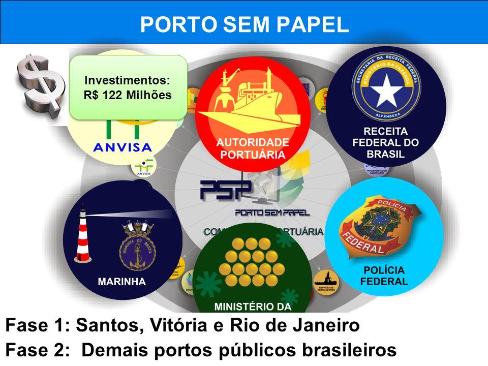 PORTO SEM PAPEL Fase 1: Santos, Vitória e Rio de Janeiro