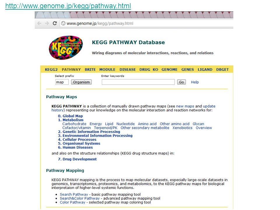 http://www.genome.jp/kegg/pathway.html
