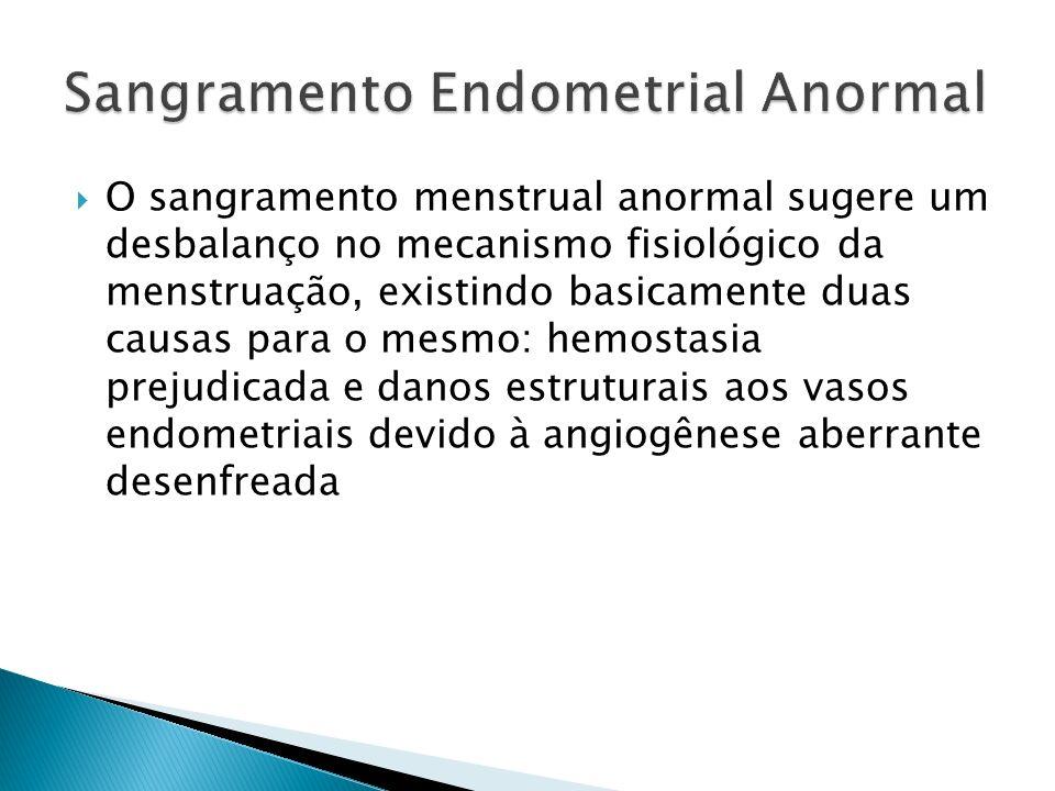 Sangramento Endometrial Anormal