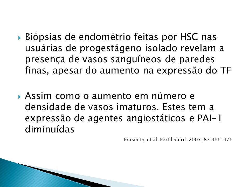 Biópsias de endométrio feitas por HSC nas usuárias de progestágeno isolado revelam a presença de vasos sanguíneos de paredes finas, apesar do aumento na expressão do TF