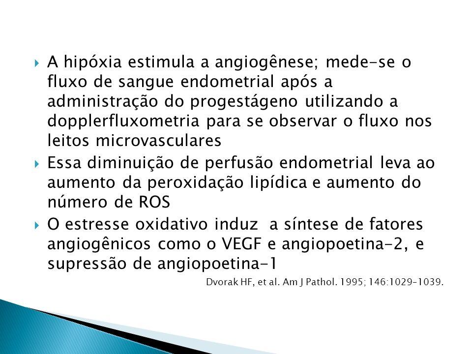 A hipóxia estimula a angiogênese; mede-se o fluxo de sangue endometrial após a administração do progestágeno utilizando a dopplerfluxometria para se observar o fluxo nos leitos microvasculares