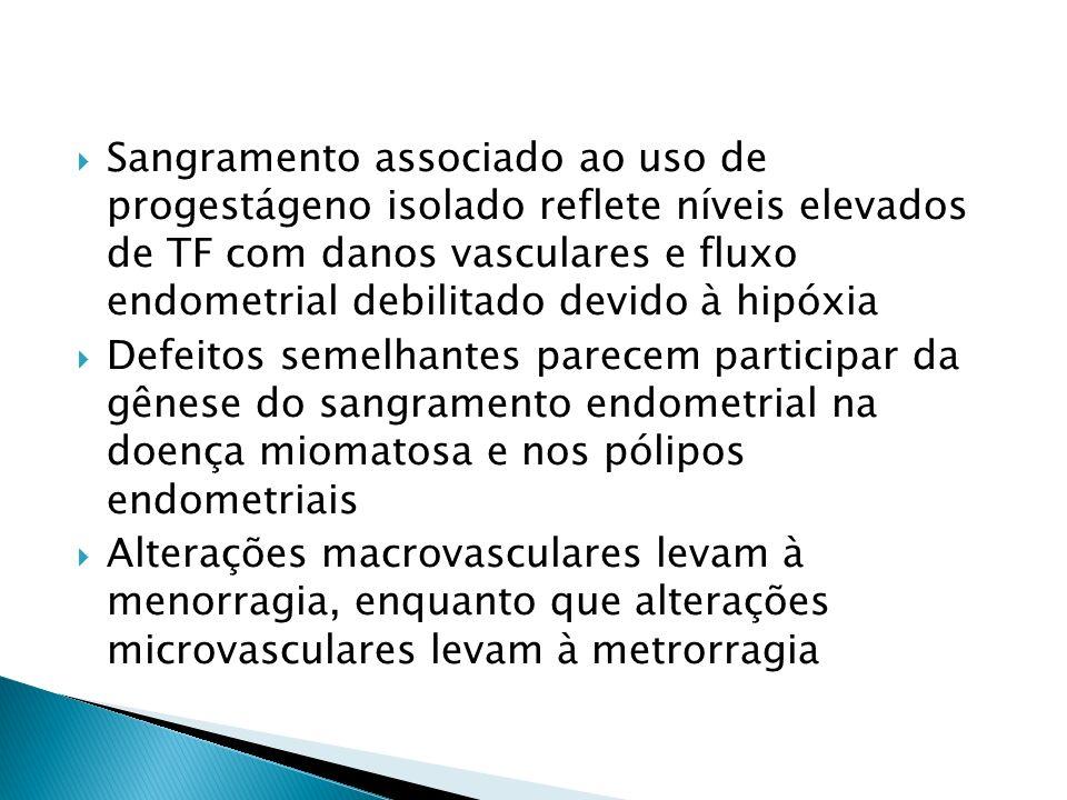 Sangramento associado ao uso de progestágeno isolado reflete níveis elevados de TF com danos vasculares e fluxo endometrial debilitado devido à hipóxia