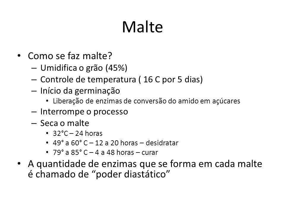 Malte Como se faz malte Umidifica o grão (45%) Controle de temperatura ( 16 C por 5 dias) Início da germinação.