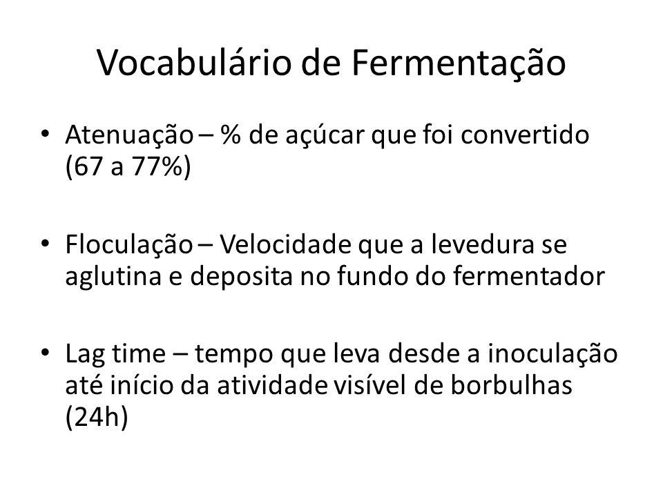 Vocabulário de Fermentação