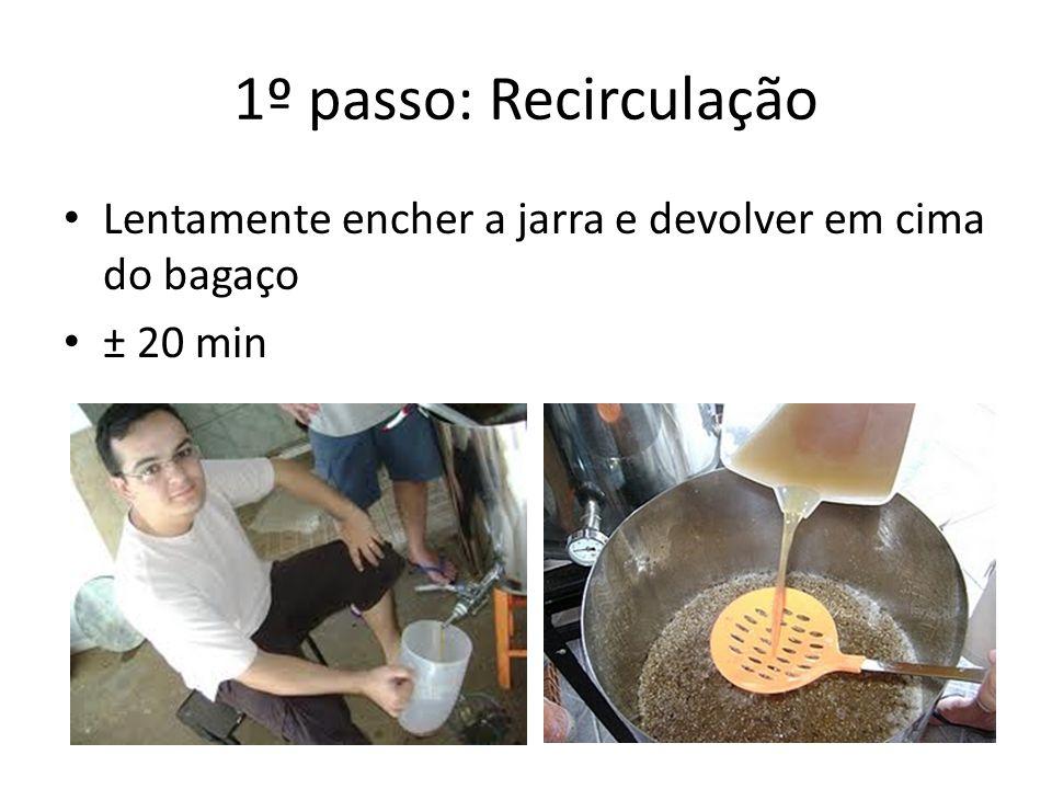 1º passo: Recirculação Lentamente encher a jarra e devolver em cima do bagaço ± 20 min