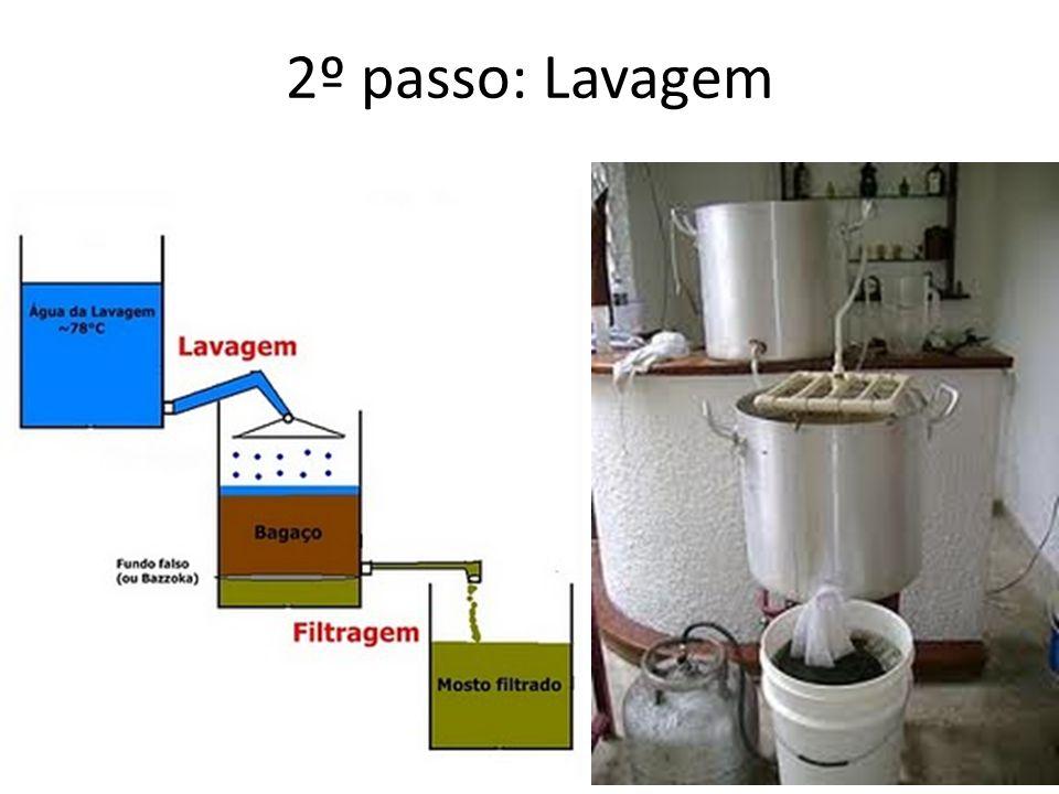 2º passo: Lavagem