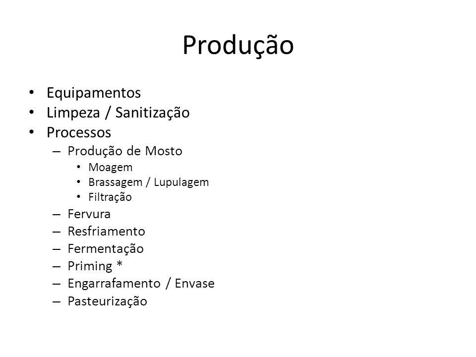 Produção Equipamentos Limpeza / Sanitização Processos
