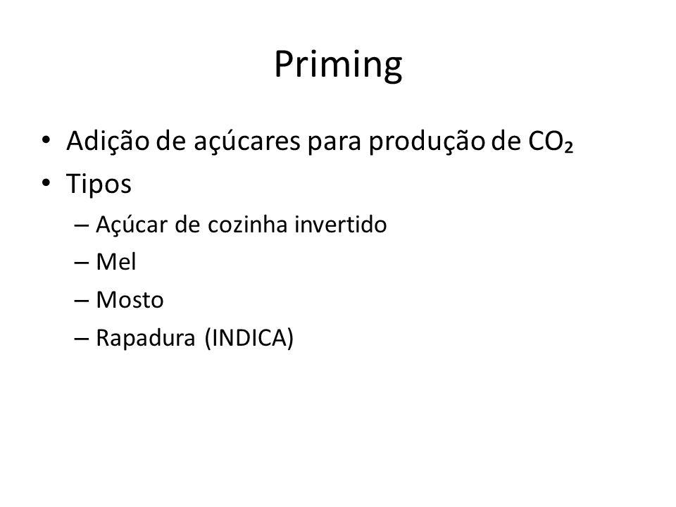 Priming Adição de açúcares para produção de CO₂ Tipos