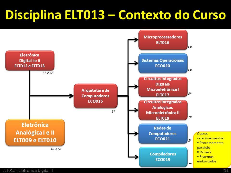 Disciplina ELT013 – Contexto do Curso