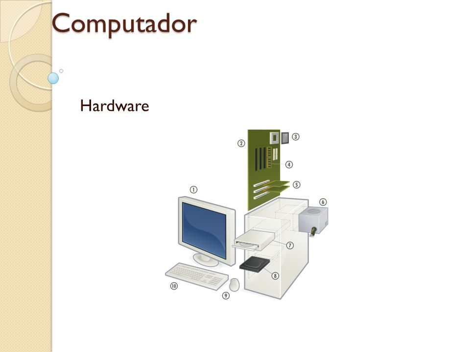 Computador Hardware