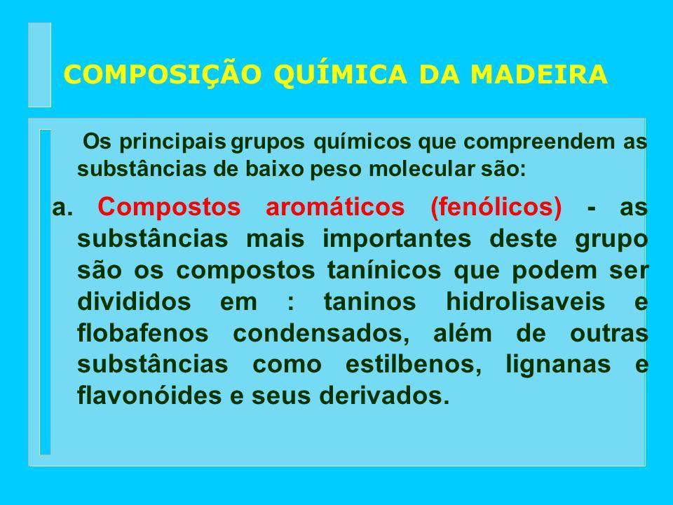 COMPOSIÇÃO QUÍMICA DA MADEIRA