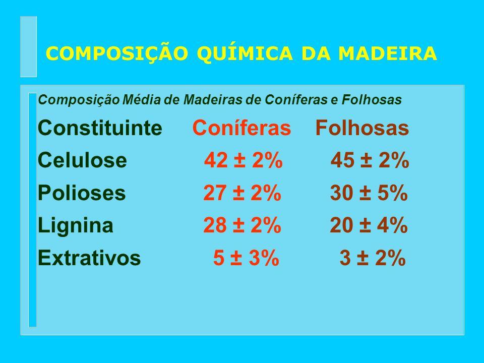 Constituinte Coníferas Folhosas Celulose 42 ± 2% 45 ± 2%