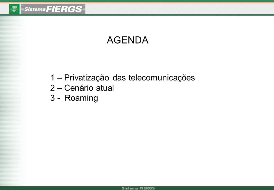 AGENDA 1 – Privatização das telecomunicações 2 – Cenário atual