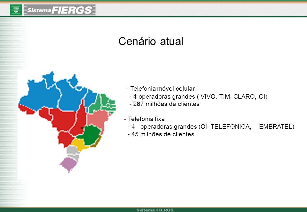 Cenário atual - Telefonia móvel celular