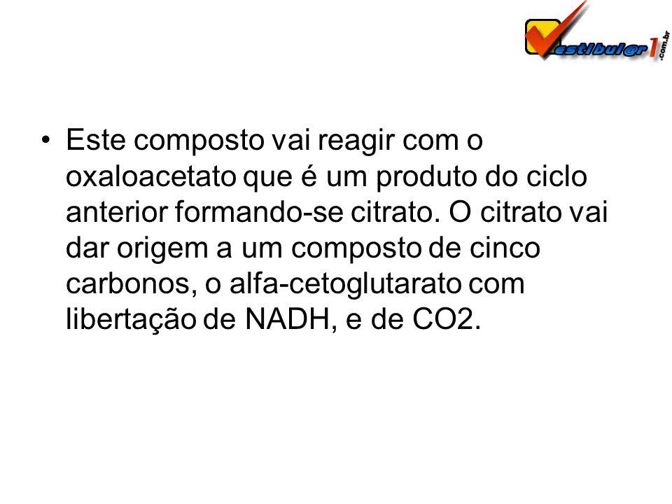 Este composto vai reagir com o oxaloacetato que é um produto do ciclo anterior formando-se citrato.