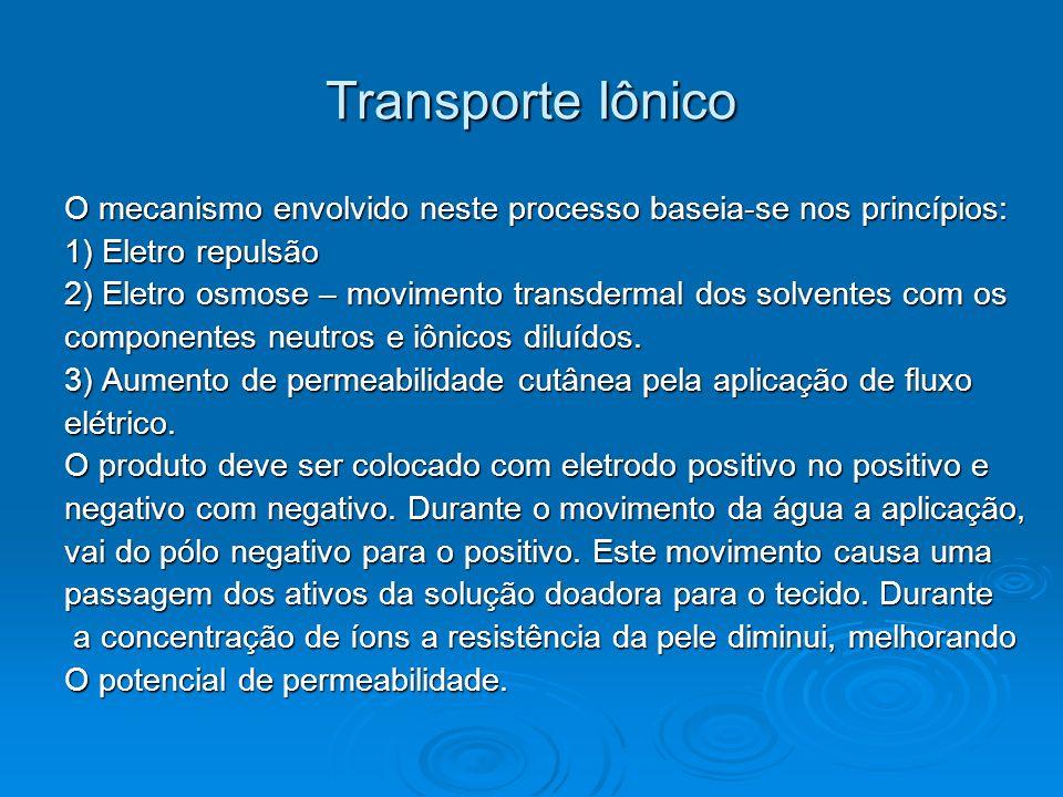 Transporte Iônico O mecanismo envolvido neste processo baseia-se nos princípios: 1) Eletro repulsão.