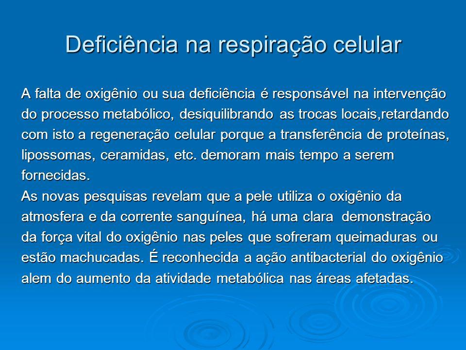Deficiência na respiração celular