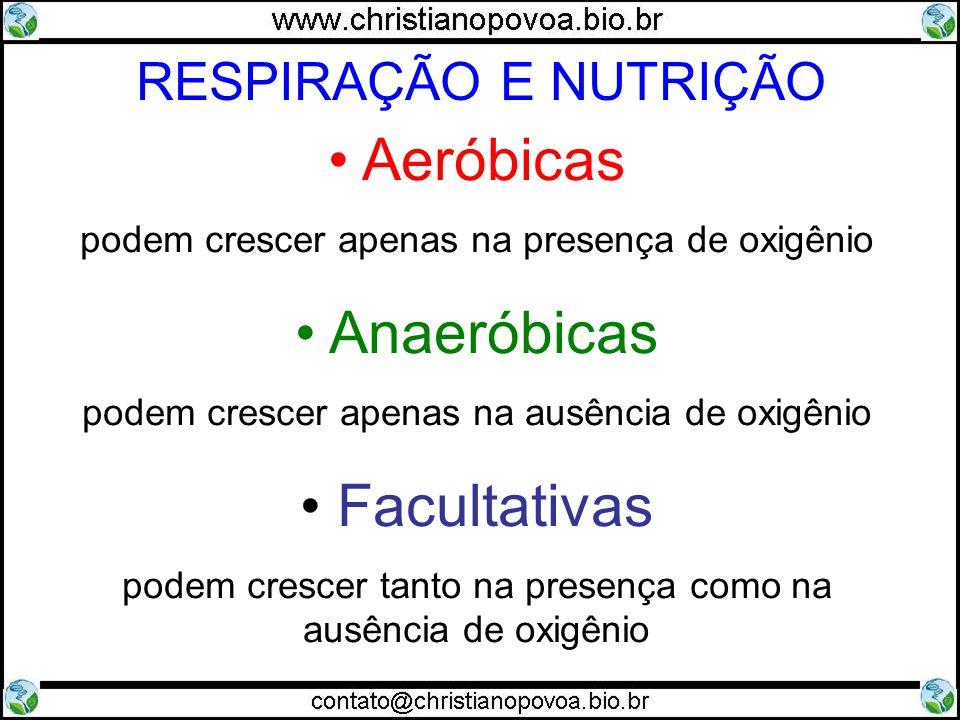 Aeróbicas Anaeróbicas Facultativas RESPIRAÇÃO E NUTRIÇÃO