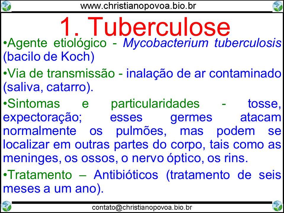 1. Tuberculose Agente etiológico - Mycobacterium tuberculosis (bacilo de Koch) Via de transmissão - inalação de ar contaminado (saliva, catarro).