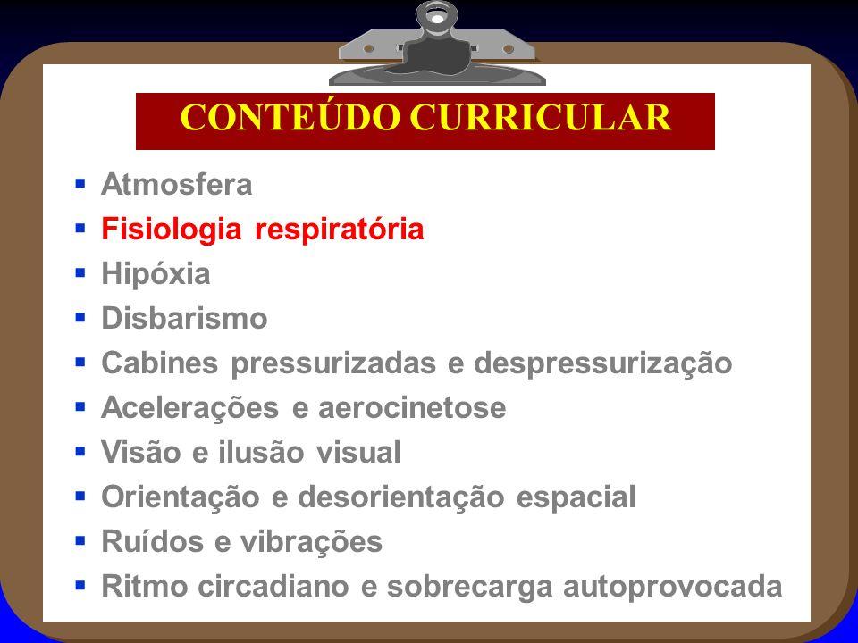 CONTEÚDO CURRICULAR Atmosfera Fisiologia respiratória Hipóxia