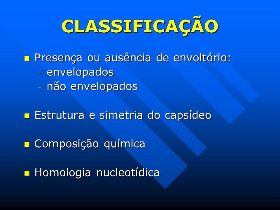CLASSIFICAÇÃO Presença ou ausência de envoltório: envelopados