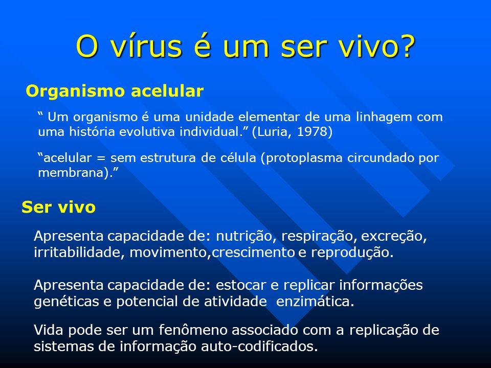 O vírus é um ser vivo Organismo acelular Ser vivo