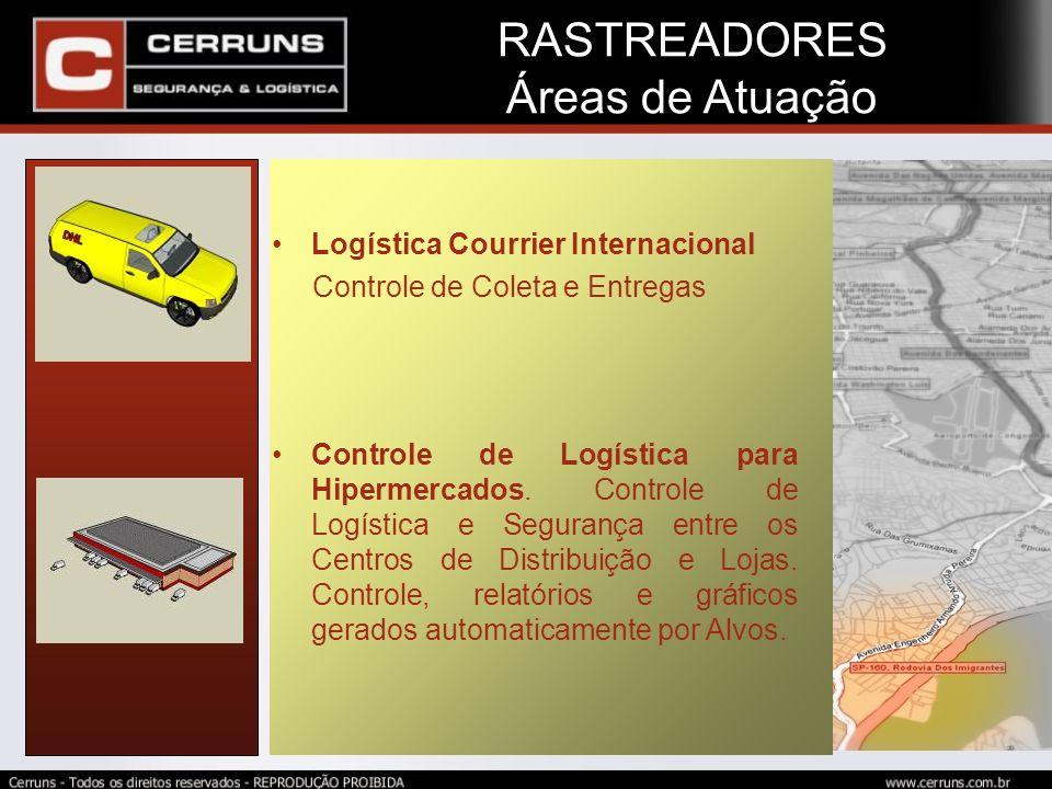 RASTREADORES Áreas de Atuação Logística Courrier Internacional